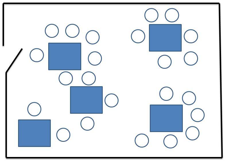 Clusteranordnung der Besprechungstische