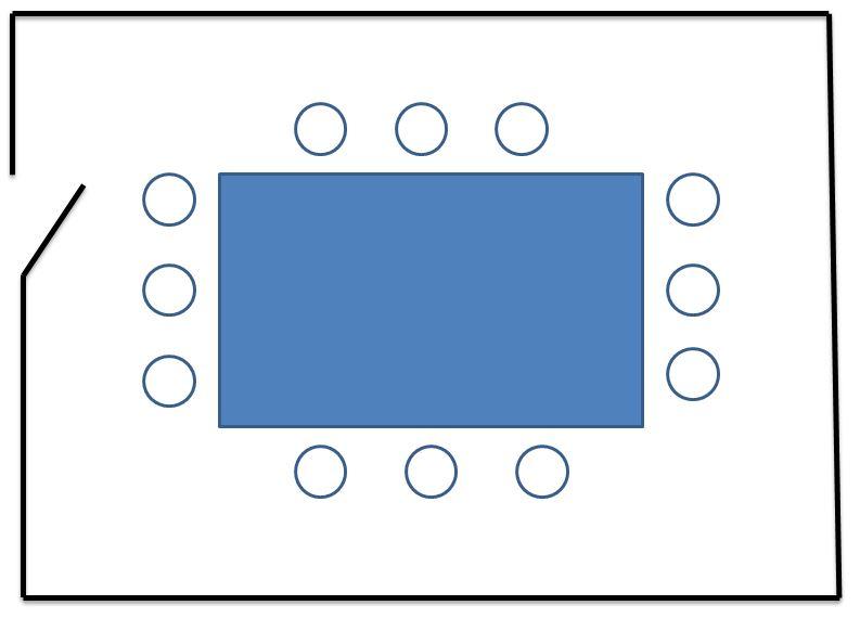 Das Rechteck als Sitzuordnung