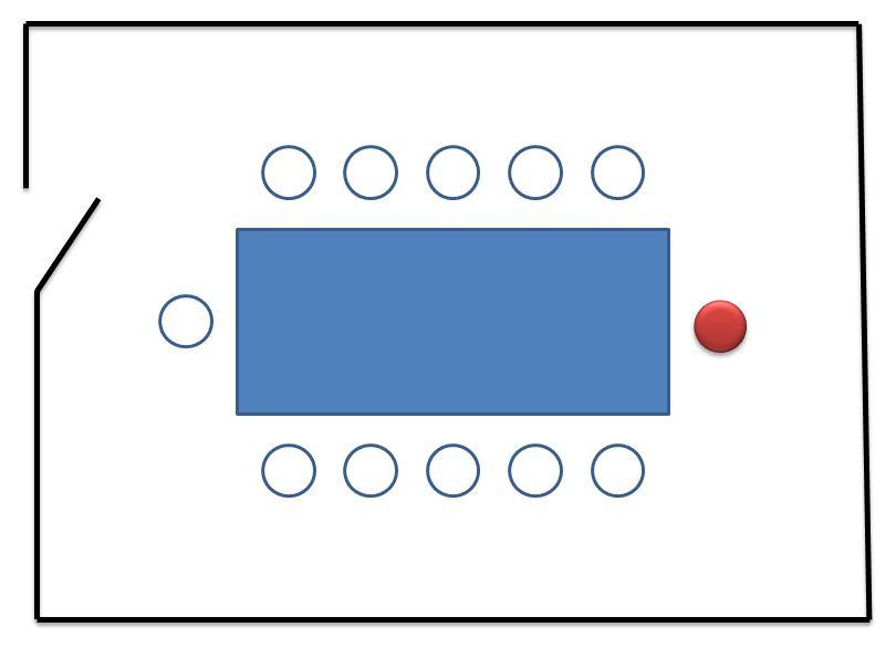 Sitzordnung bei Besprechungen | Das Kopfende des rechteckigen Besprechungstisches - Hier ist Platz für den Chef
