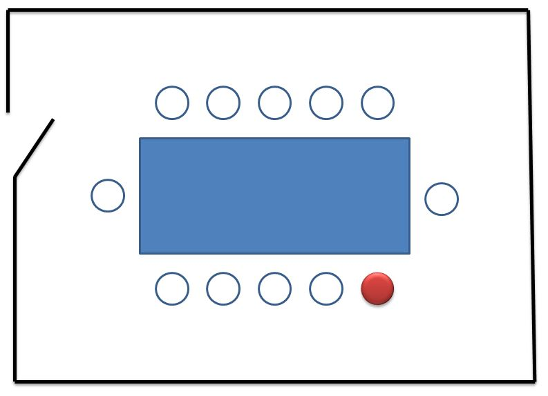An der linken Flanke sitzen bei Besprechungen oft die Kronpinzen / die Stellvertreter des Chefs.